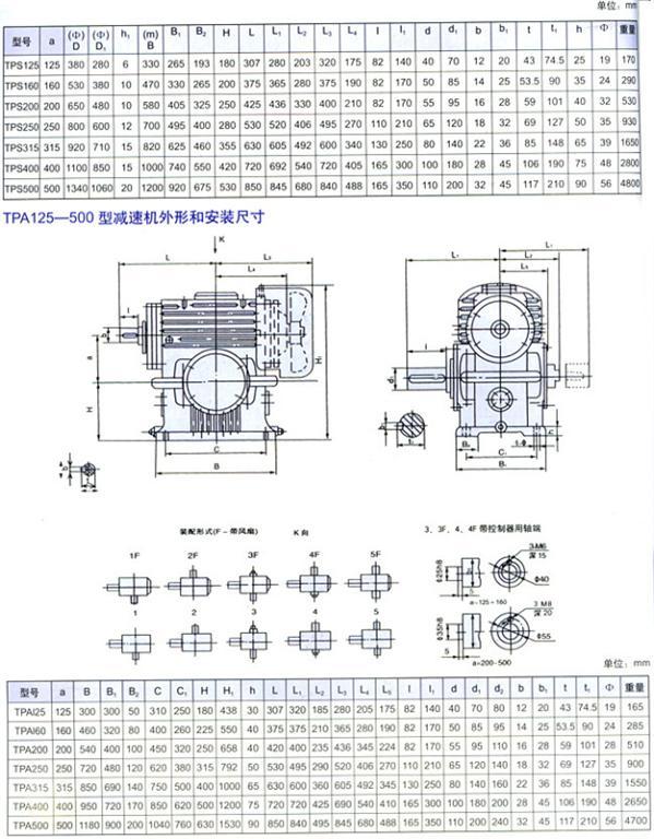 是一种新兴的传动装置,其承载能力大,传动效率高,结构紧凑、合理。这种蜗轮减速机可以广泛地应用于各种传动机械中的减速传动,如冶金、 矿产、起重、化工、建筑、橡塑、船舶等行业以及其它机械设备上,适用工作环境温度为-40~+40,输入轴转速不大于1500转/分,蜗杆轴可正反两 方向旋转。此减速机是按照中华人民共和国机械行业标准JB/T90511999《平面包络环面蜗杆减速机》设计制造。
